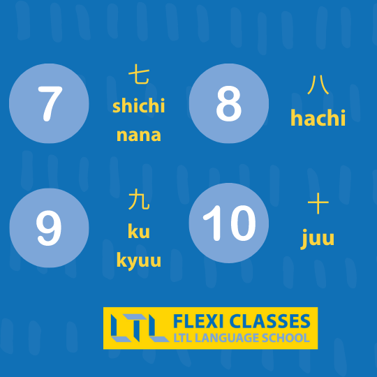 Learn Japanese Numbers