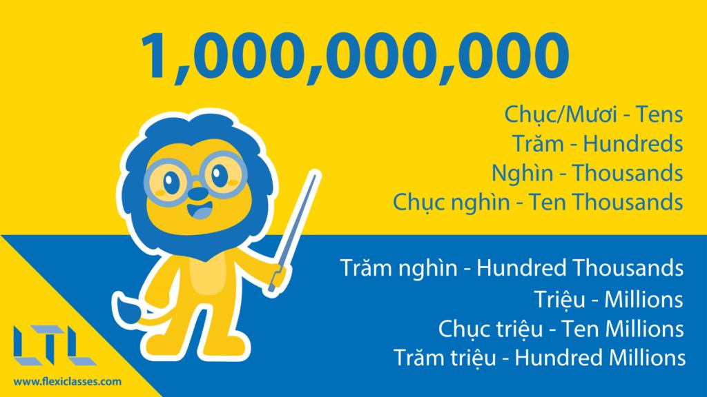 Big numbers in Vietnamese