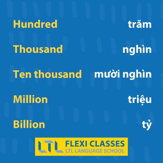 Numbers in Vietnamese