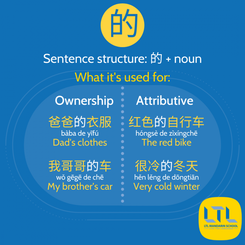 Using 的 in Chinese