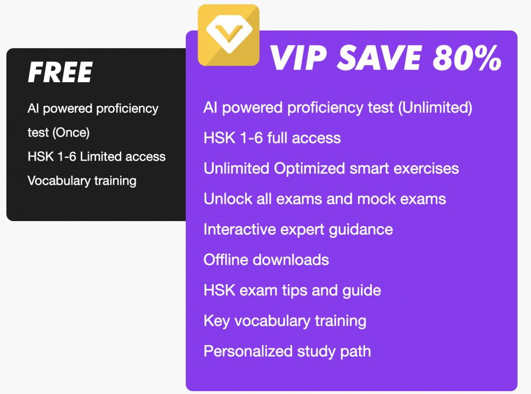 HSK Online Review - Upgrade