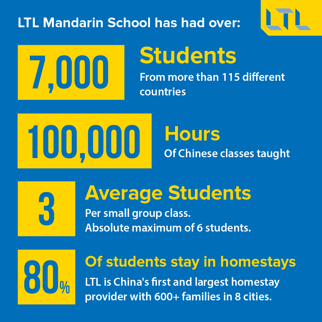 infographic-blue-01-students